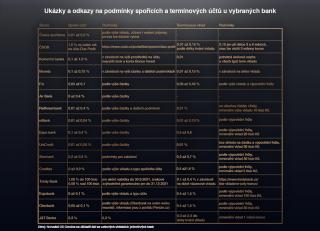 OX Czechia, OXCzechia - Anna Kuhnova - Úročení v bance? Na desetině hodnoty inflace